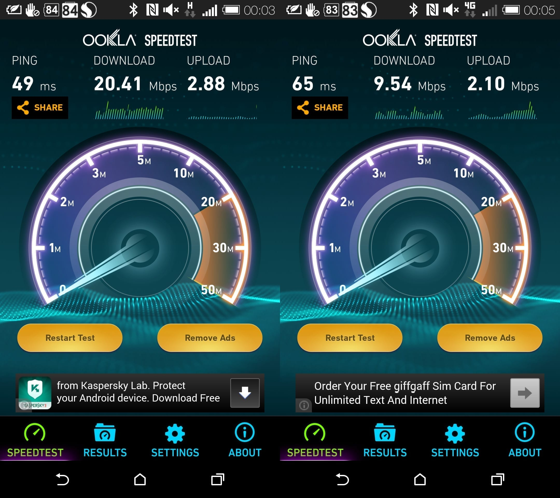 3G vs 4G speedtest