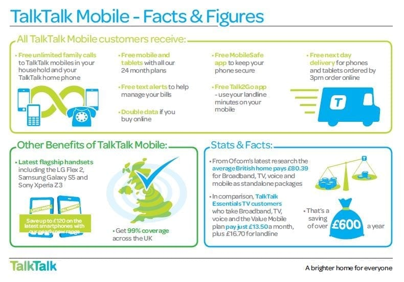 TalkTalk Mobile, hitting back with its own facts & figures. (Click for larger view).