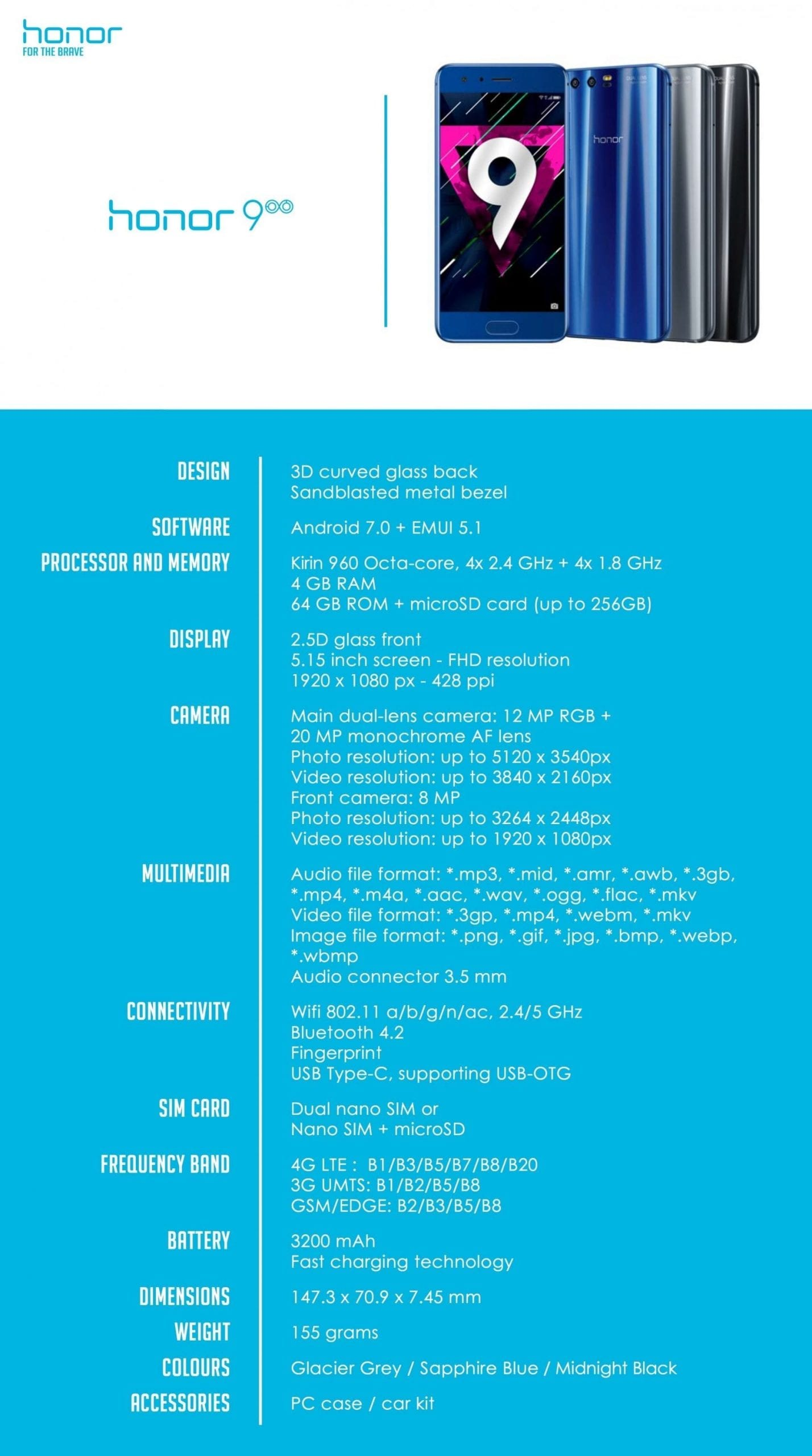Honor 9 Specs (click for larger image)